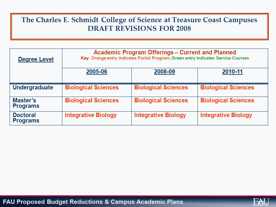 FAU Proposed Budget Reductions & Campus Academic Plans The Charles E. Schmidt College of Science at Treasure Coast Campuses DRAFT REVISIONS FOR 2008 D
