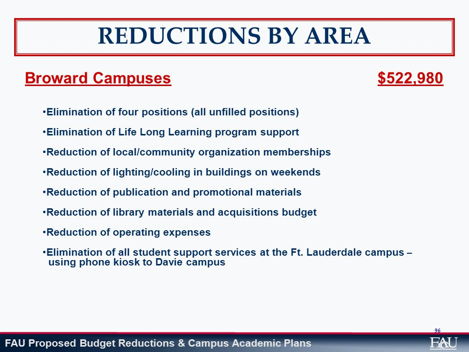 FAU Proposed Budget Reductions & Campus Academic Plans 96 REDUCTIONS BY AREA Broward Campuses$522,980 Elimination of four positions (all unfilled positions) Elimination of Life Long Learning program support Reduction of local/community organization memberships Reduction of lighting/cooling in buildings on weekends Reduction of publication and promotional materials Reduction of library materials and acquisitions budget Reduction of operating expenses Elimination of all student support services at the Ft.