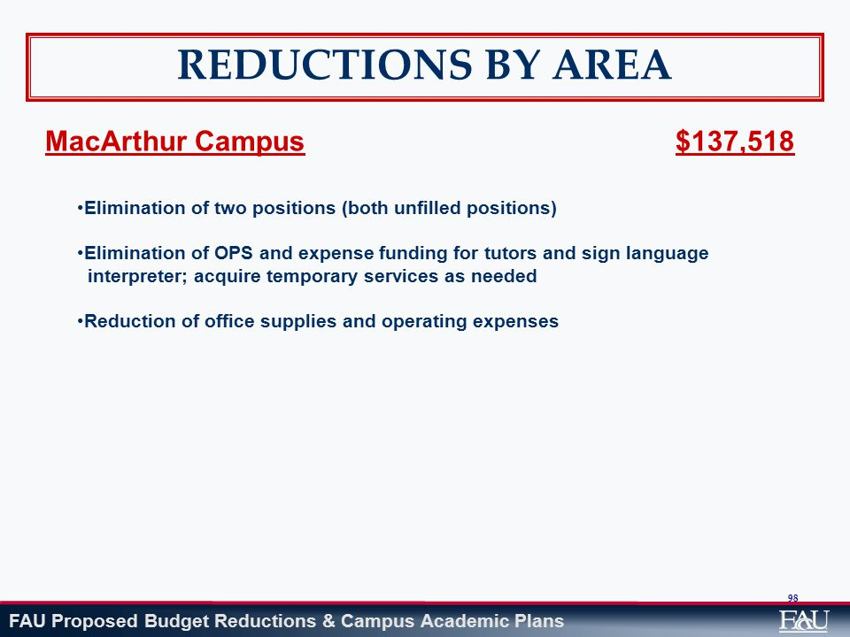 FAU Proposed Budget Reductions & Campus Academic Plans 98 REDUCTIONS BY AREA MacArthur Campus$137,518 Elimination of two positions (both unfilled positions) Elimination of OPS and expense funding for tutors and sign language interpreter; acquire temporary services as needed Reduction of office supplies and operating expenses