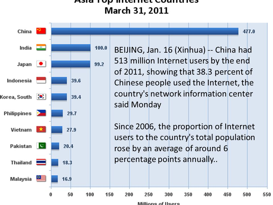 BEIJING, Jan. 16 (Xinhua) -- China had 513 million Internet users by the end of 2011, showing that 38.3 percent of Chinese people used the Internet, t