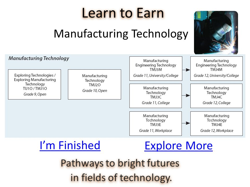 Learn to Earn Pathways to bright futures in fields of technology.