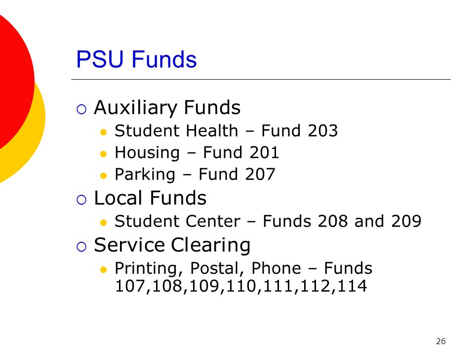 26 PSU Funds  Auxiliary Funds Student Health – Fund 203 Housing – Fund 201 Parking – Fund 207  Local Funds Student Center – Funds 208 and 209  Service Clearing Printing, Postal, Phone – Funds 107,108,109,110,111,112,114