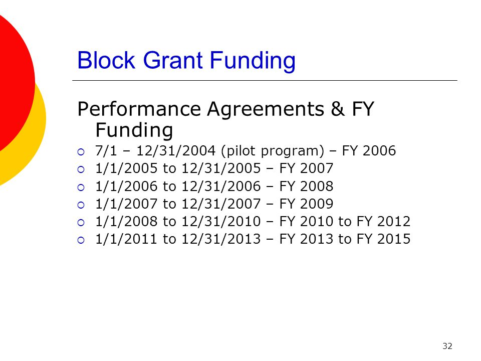 32 Block Grant Funding Performance Agreements & FY Funding  7/1 – 12/31/2004 (pilot program) – FY 2006  1/1/2005 to 12/31/2005 – FY 2007  1/1/2006 to 12/31/2006 – FY 2008  1/1/2007 to 12/31/2007 – FY 2009  1/1/2008 to 12/31/2010 – FY 2010 to FY 2012  1/1/2011 to 12/31/2013 – FY 2013 to FY 2015