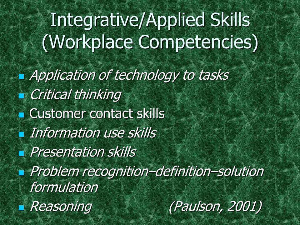 Applicability Across Disciplines Business Business Engineering Engineering Accounting Accounting Geography Geography Health Careers Health Careers