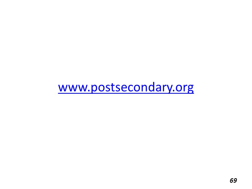 www.postsecondary.org 69