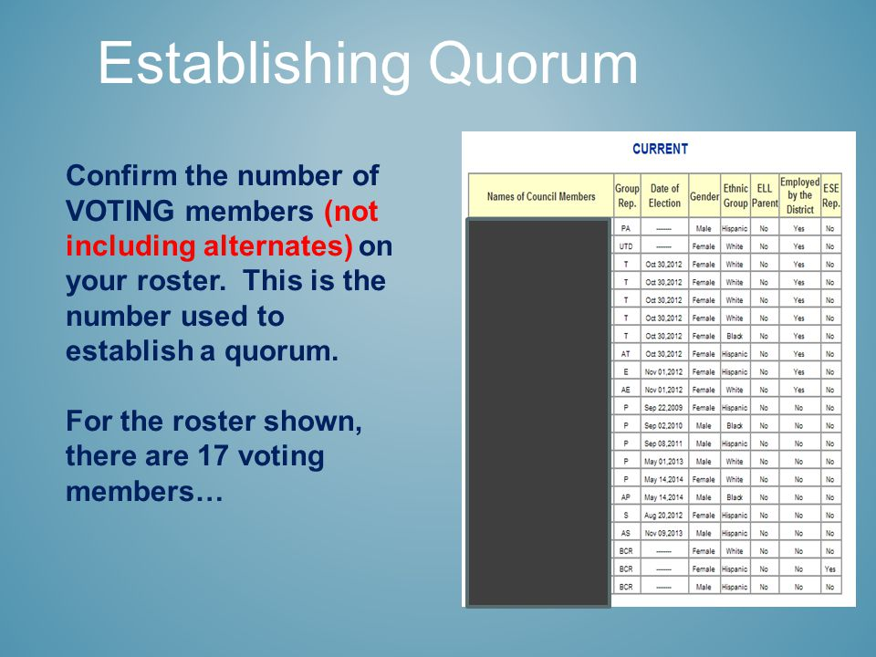 Establishing Quorum Confirm the number of VOTING members (not including alternates) on your roster.