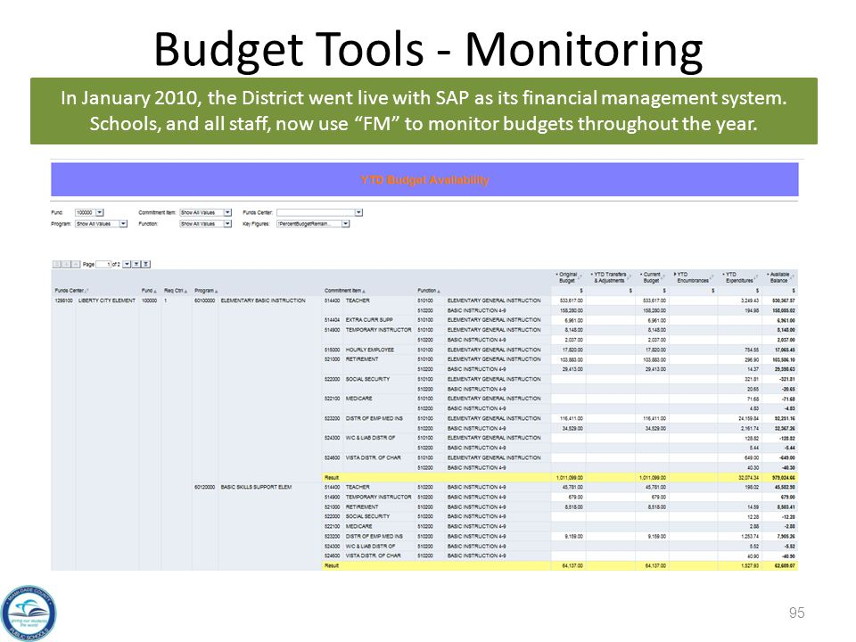 Budget Tools - Monitoring In January 2010, the District went live with SAP as its financial management system.
