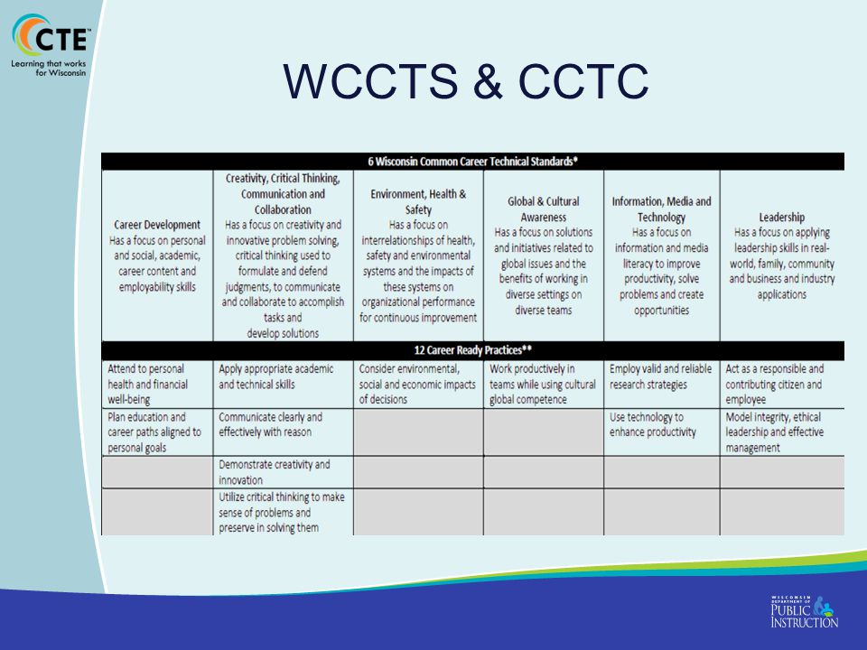 WCCTS & CCTC