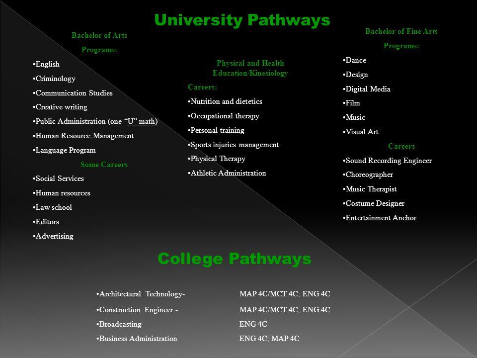 Course Selection for Grade 11 3 Compulsory Courses English (1) Religion (1) Math (1)  5 Elective Courses  2 Alternate Courses