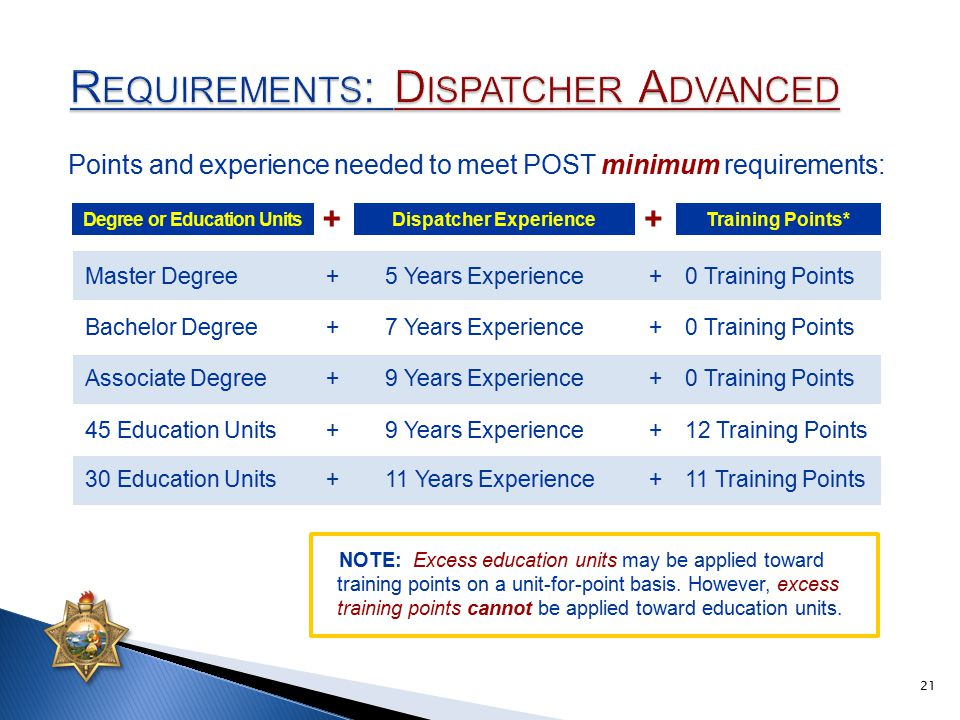 Degree or Education UnitsDispatcher ExperienceTraining Points* ++ Points and experience needed to meet POST minimum requirements: Master Degree+5 Years Experience+0 Training Points Bachelor Degree+7 Years Experience+0 Training Points Associate Degree+9 Years Experience+0 Training Points 45 Education Units+9 Years Experience+12 Training Points 30 Education Units+11 Years Experience+11 Training Points NOTE: Excess education units may be applied toward training points on a unit-for-point basis.
