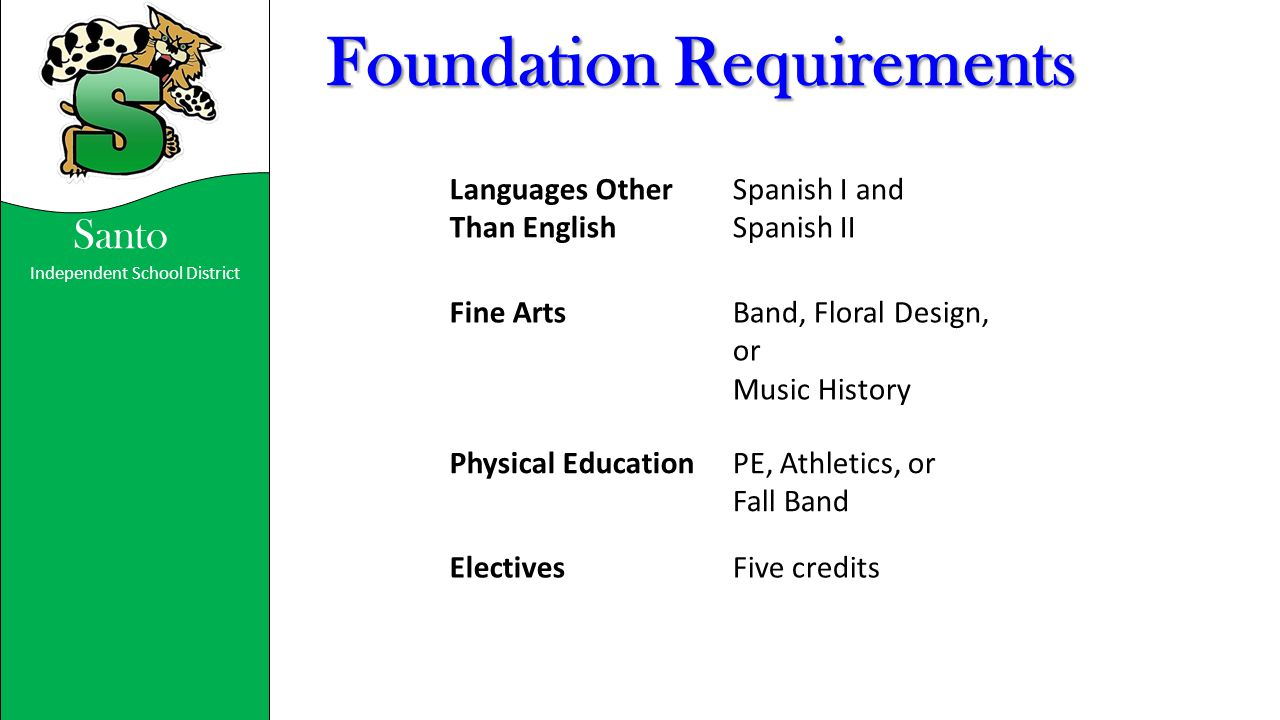 Independent School District You have a choice! Santo Foundation Requirements Languages Other Than English Spanish I and Spanish II Fine ArtsBand, Flor