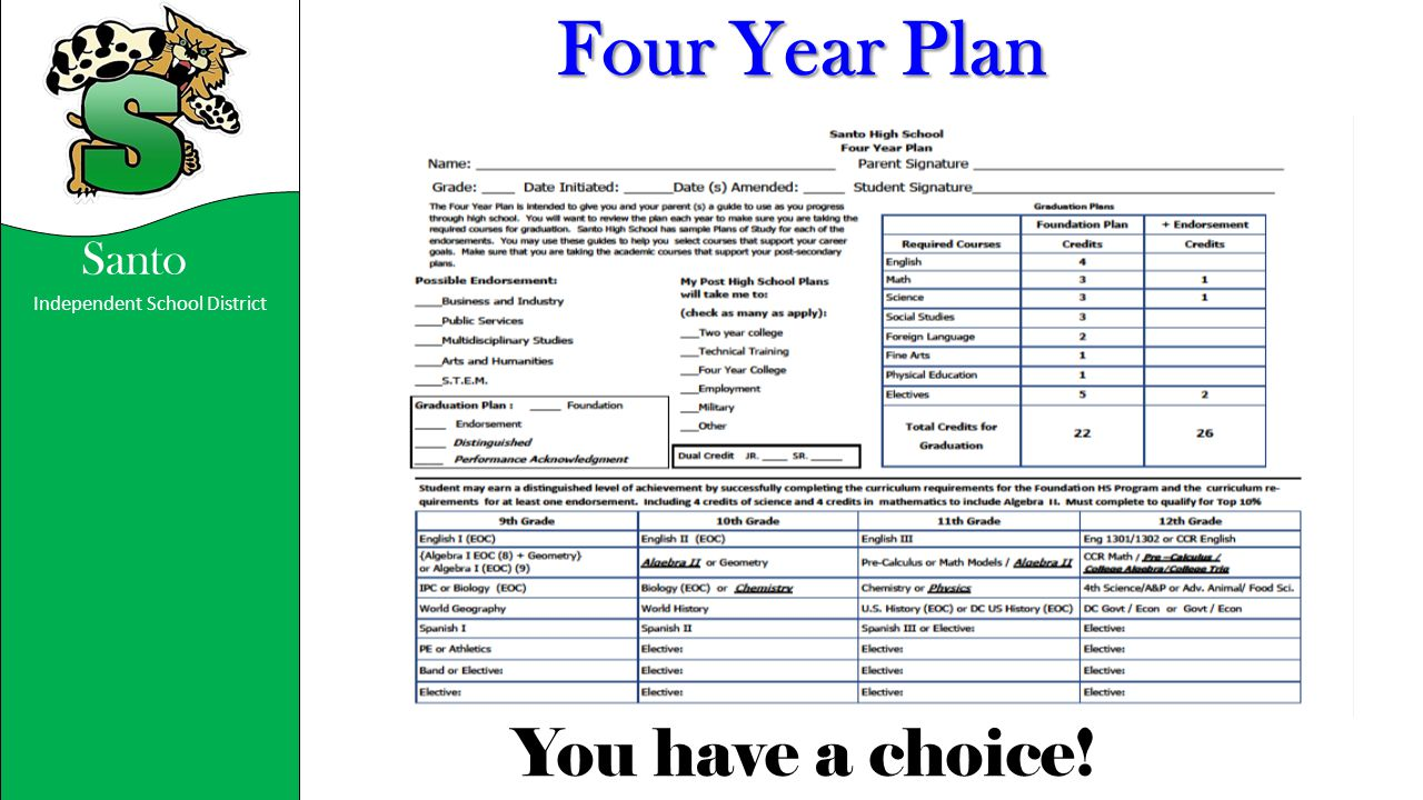 Independent School District You have a choice! Santo Four Year Plan