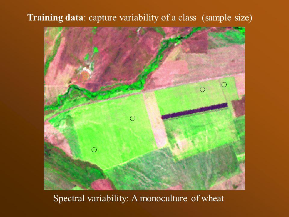 Validation: Lower Wasatch Range MZ