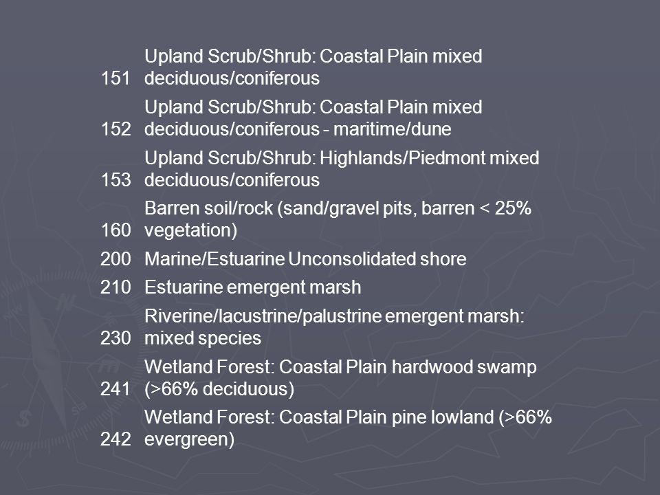 141 Upland Forest: Coastal Plain Oak dominant (Oak > 75%) 142 Upland Forest: Coastal Plain Oak-pine (Oak 50- 75%) 143 Upland Forest: Coastal Plain Pine-oak (Pine 50- 75%) 144 Upland Forest: Coastal Plain Pine dominant (Pine > 75%) 145 Upland Forest: Highlands/Piedmont deciduous - mixed hardwoods dominant 146 Upland Forest: Highlands/Piedmont mixed deciduous/coniferous - hemlock/pine 147 Upland Forest: Highlands/Piedmont mixed deciduous/coniferous - red cedar/pine 148 Upland Forest: Highlands/Piedmont coniferous - hemlock/pine dominant 149 Upland Forest: Highlands/Piedmont coniferous - red cedar/pine/plantation dominant