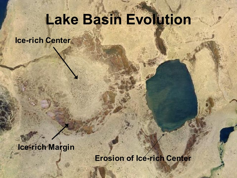 Lake Basin Evolution Ice-rich Center Ice-rich Margin Erosion of Ice-rich Center