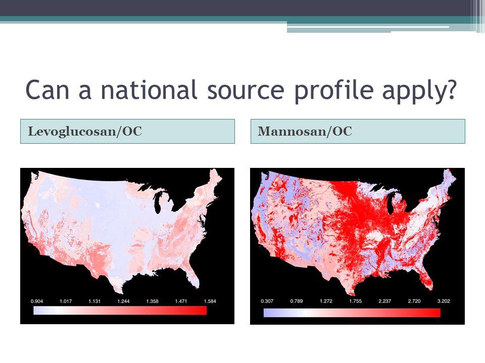 Can a national source profile apply Levoglucosan/OCMannosan/OC