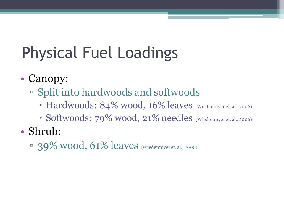 Physical Fuel Loadings Canopy: ▫Split into hardwoods and softwoods  Hardwoods: 84% wood, 16% leaves (Wiedenmyer et.