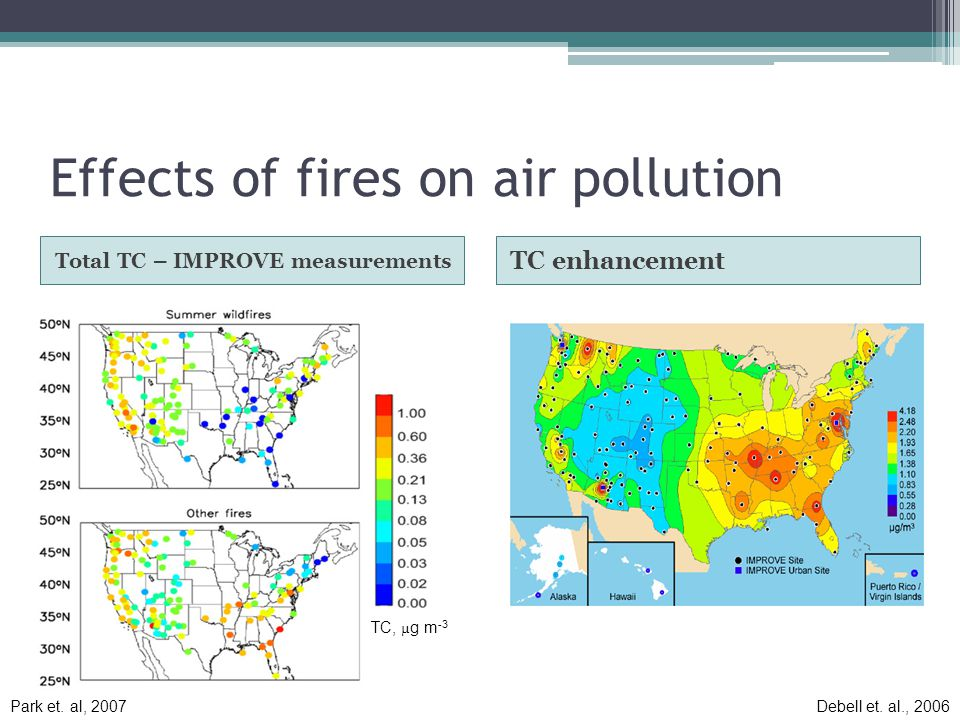 Total TC – IMPROVE measurements TC enhancement Effects of fires on air pollution Debell et.