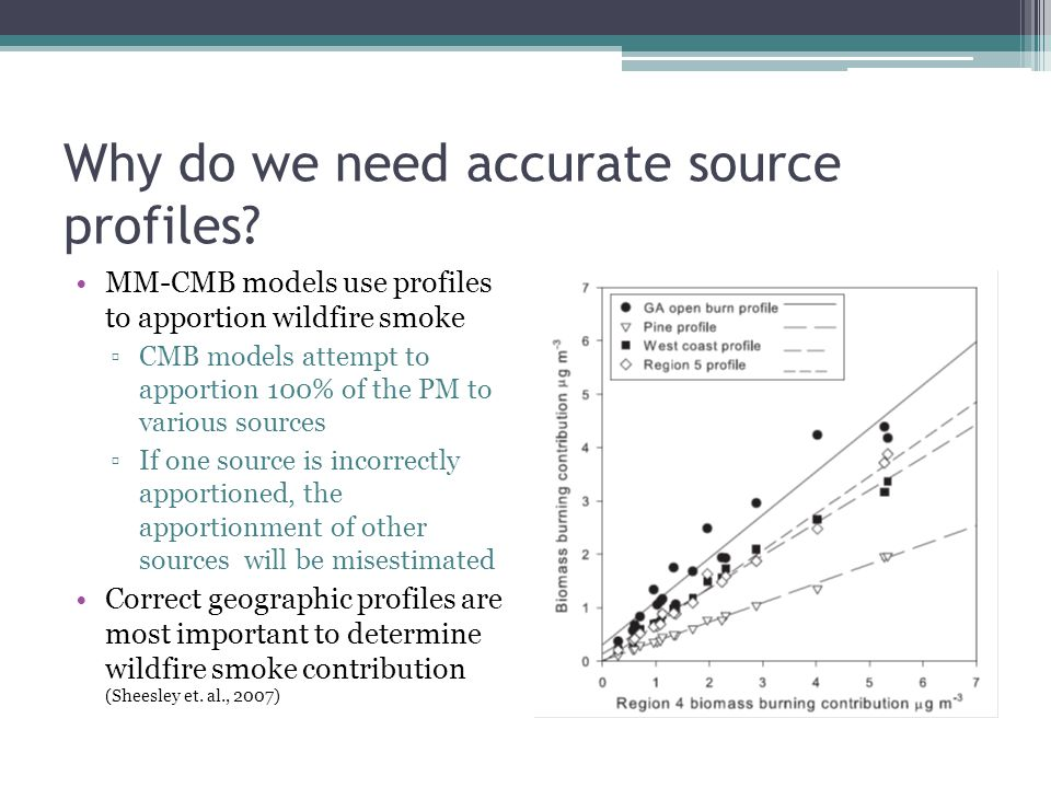 Why do we need accurate source profiles? MM-CMB models use profiles to apportion wildfire smoke ▫CMB models attempt to apportion 100% of the PM to var