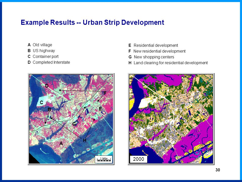 A Old village B US highway C Container port D Completed Interstate E Residential development F New residential development G New shopping centers H Land clearing for residential development 2000 B A C D E H G F Example Results -- Urban Strip Development 30