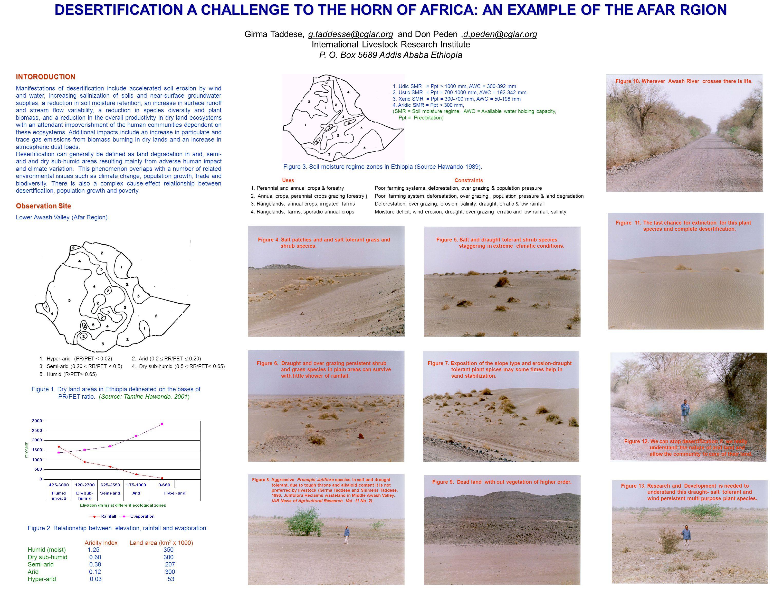 1. Hyper-arid (PR/PET < 0.02) 3. Semi-arid (0.20  RR/PET < 0.5) 5.