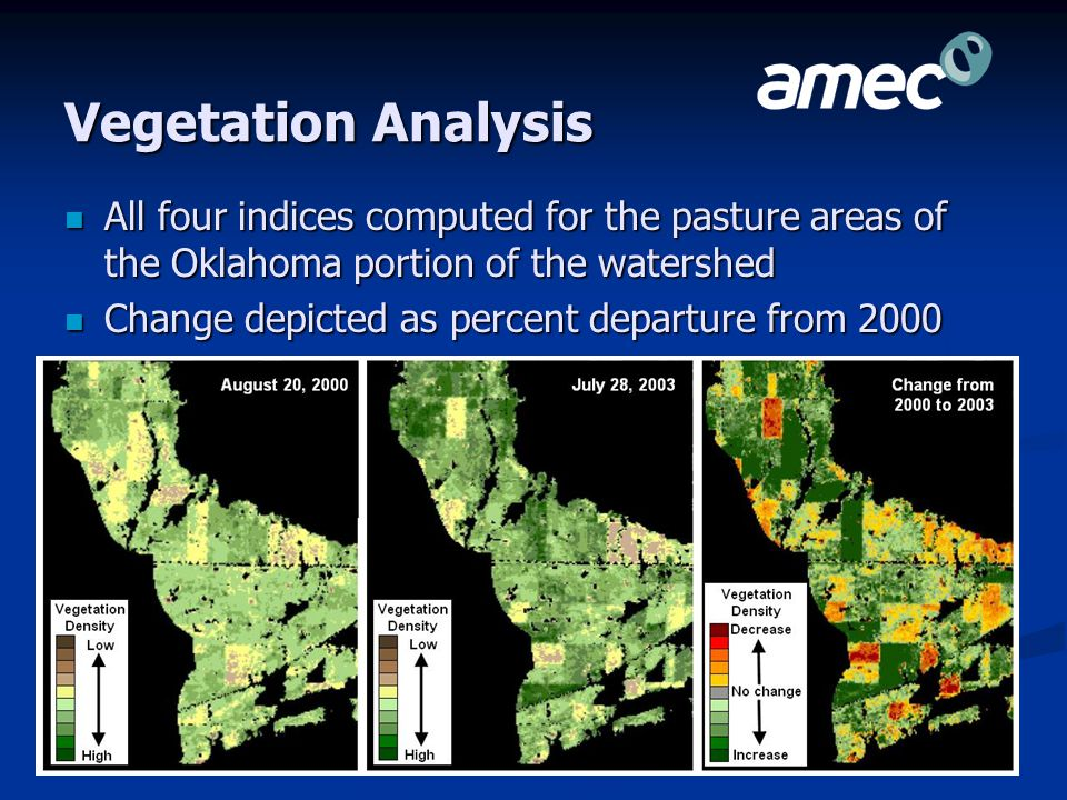 All four indices computed for the pasture areas of the Oklahoma portion of the watershed All four indices computed for the pasture areas of the Oklahoma portion of the watershed Change depicted as percent departure from 2000 Change depicted as percent departure from 2000 Vegetation Analysis