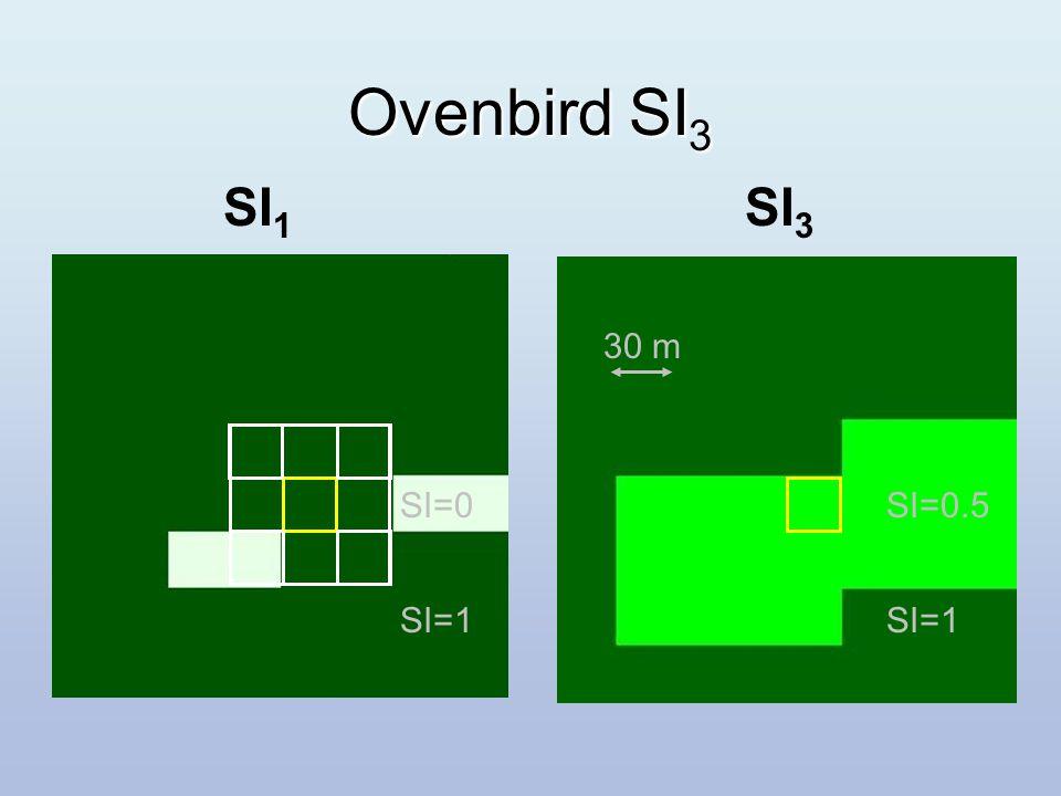 Ovenbird SI 3 SI 1 SI 3 SI=0.5 SI=1 SI=0 SI=1 30 m