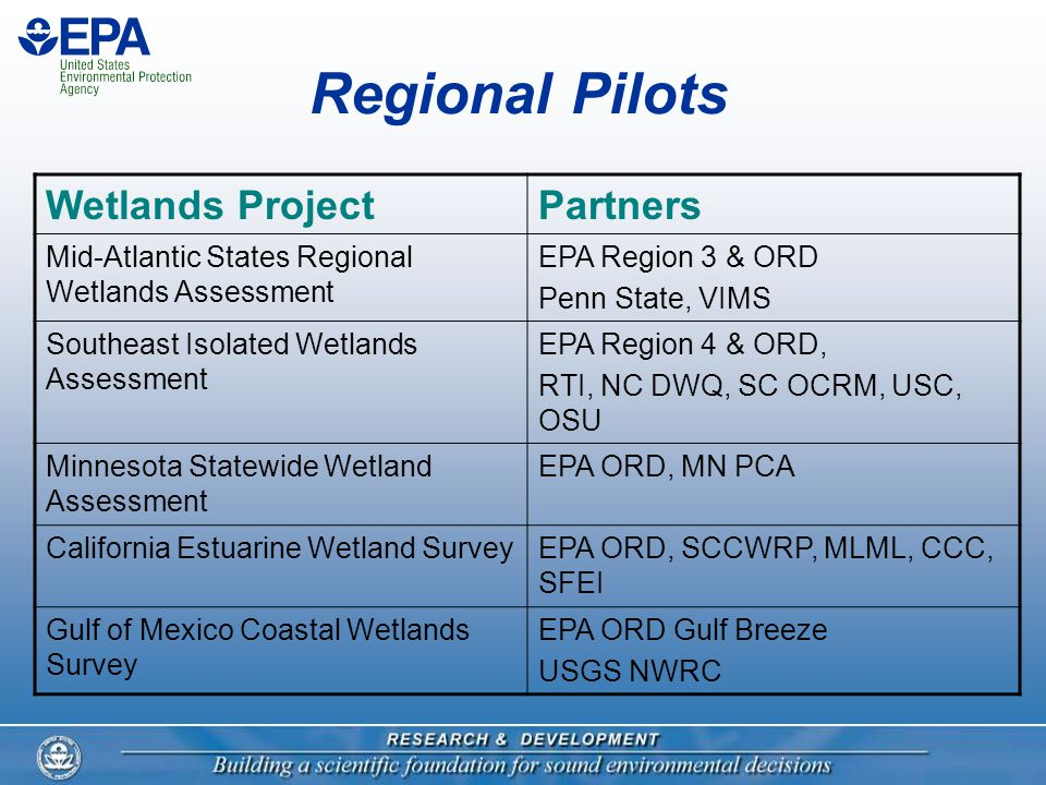 Regional Pilots Wetlands ProjectPartners Mid-Atlantic States Regional Wetlands Assessment EPA Region 3 & ORD Penn State, VIMS Southeast Isolated Wetlands Assessment EPA Region 4 & ORD, RTI, NC DWQ, SC OCRM, USC, OSU Minnesota Statewide Wetland Assessment EPA ORD, MN PCA California Estuarine Wetland SurveyEPA ORD, SCCWRP, MLML, CCC, SFEI Gulf of Mexico Coastal Wetlands Survey EPA ORD Gulf Breeze USGS NWRC