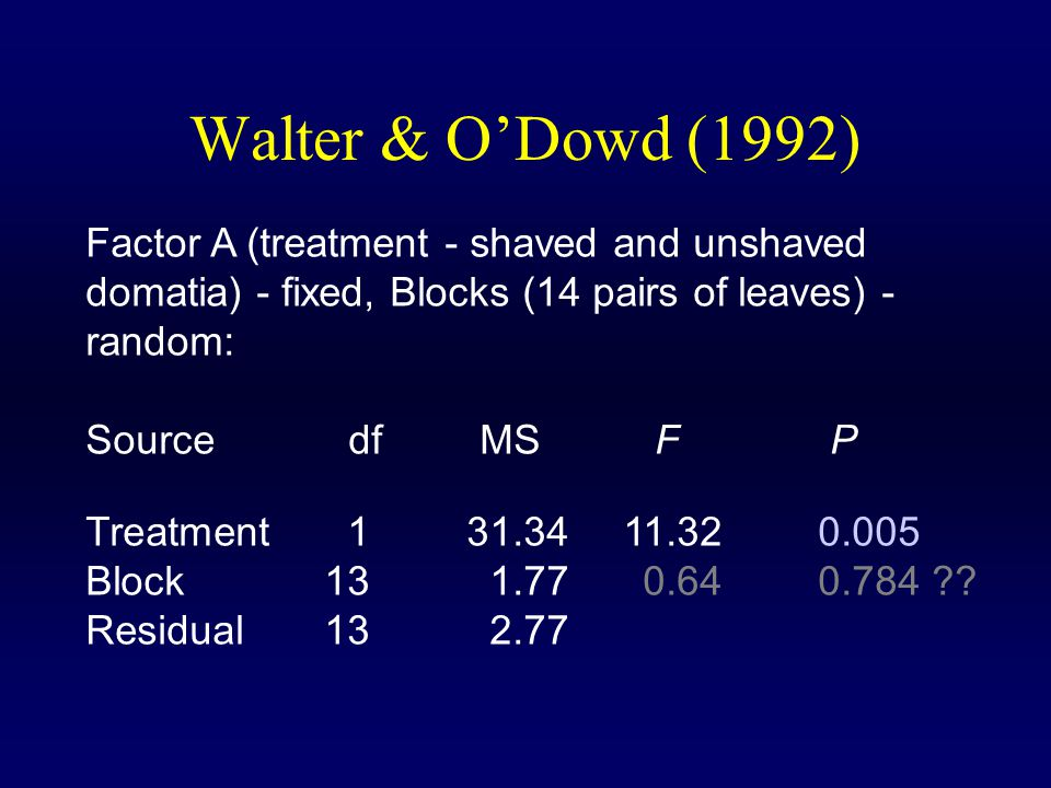 Walter & O'Dowd (1992) Factor A (treatment - shaved and unshaved domatia) - fixed, Blocks (14 pairs of leaves) - random: SourcedfMSFP Treatment131.3411.320.005 Block131.770.640.784 .
