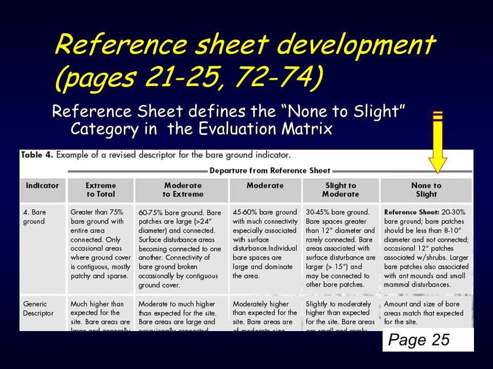 Reference sheet development (pages 21-25, 72-74) Reference Sheet defines the None to Slight Category in the Evaluation Matrix Page 25