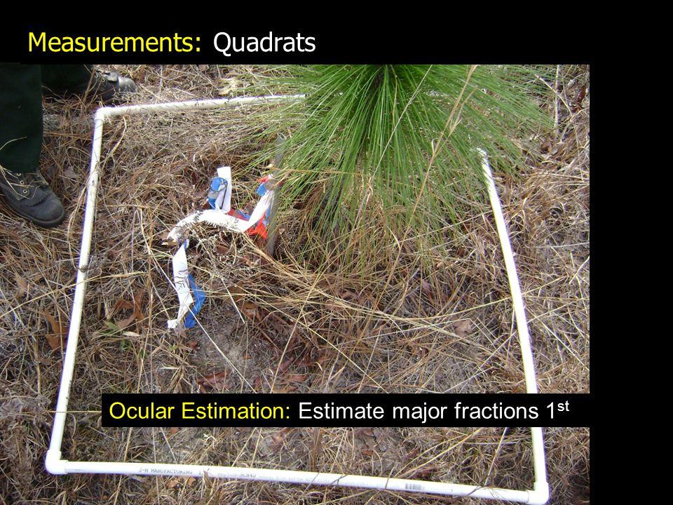 Measurements: Quadrats Ocular Estimation: Estimate major fractions 1 st