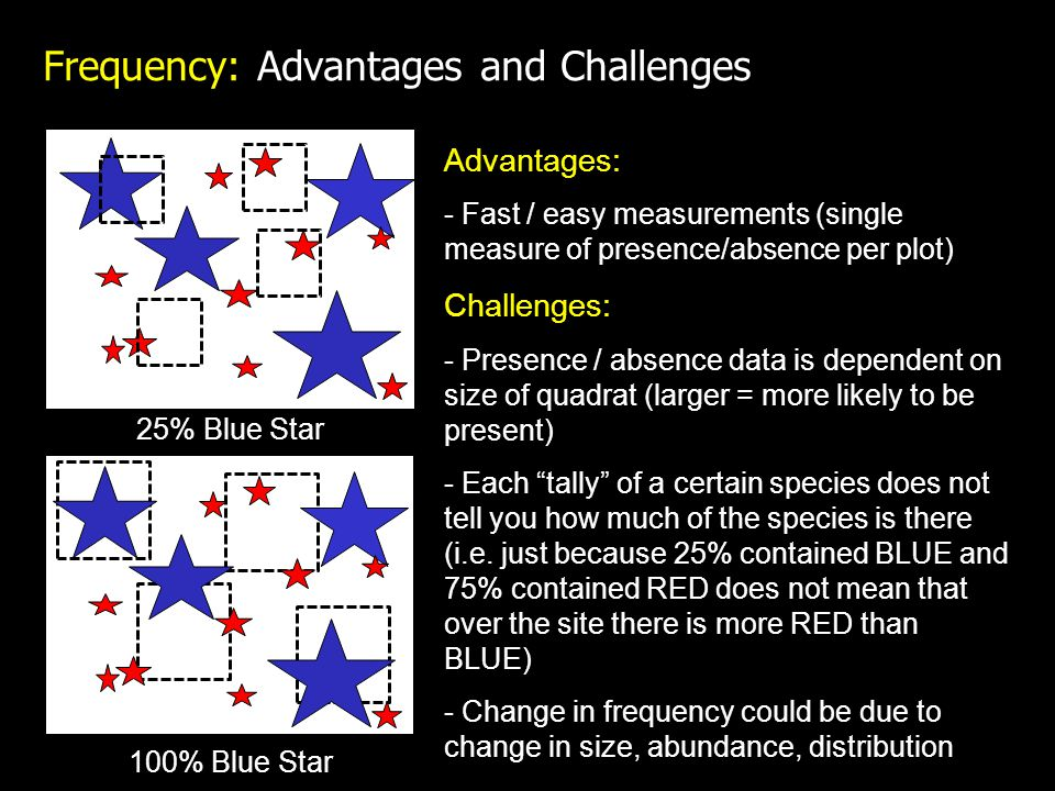 Frequency: Advantages and Challenges Advantages: - Fast / easy measurements (single measure of presence/absence per plot) Challenges: - Presence / absence data is dependent on size of quadrat (larger = more likely to be present) - Each tally of a certain species does not tell you how much of the species is there (i.e.