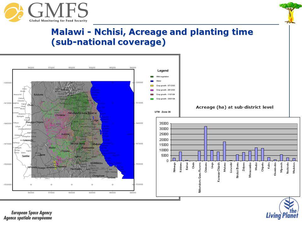 Malawi - Nchisi, Acreage and planting time (sub-national coverage) Acreage (ha) at sub-district level