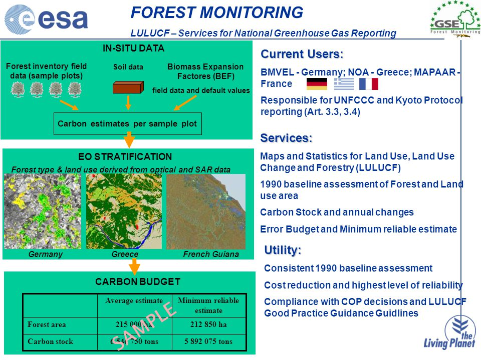 Soil data Carbon estimates per sample plot field data and default values Forest inventory field data (sample plots) Biomass Expansion Factores (BEF) IN-SITU DATA GermanyGreeceFrench Guiana EO STRATIFICATION Forest type & land use derived from optical and SAR data FOREST MONITORING LULUCF – Services for National Greenhouse Gas Reporting Current Users: BMVEL - Germany; NOA - Greece; MAPAAR - France Responsible for UNFCCC and Kyoto Protocol reporting (Art.