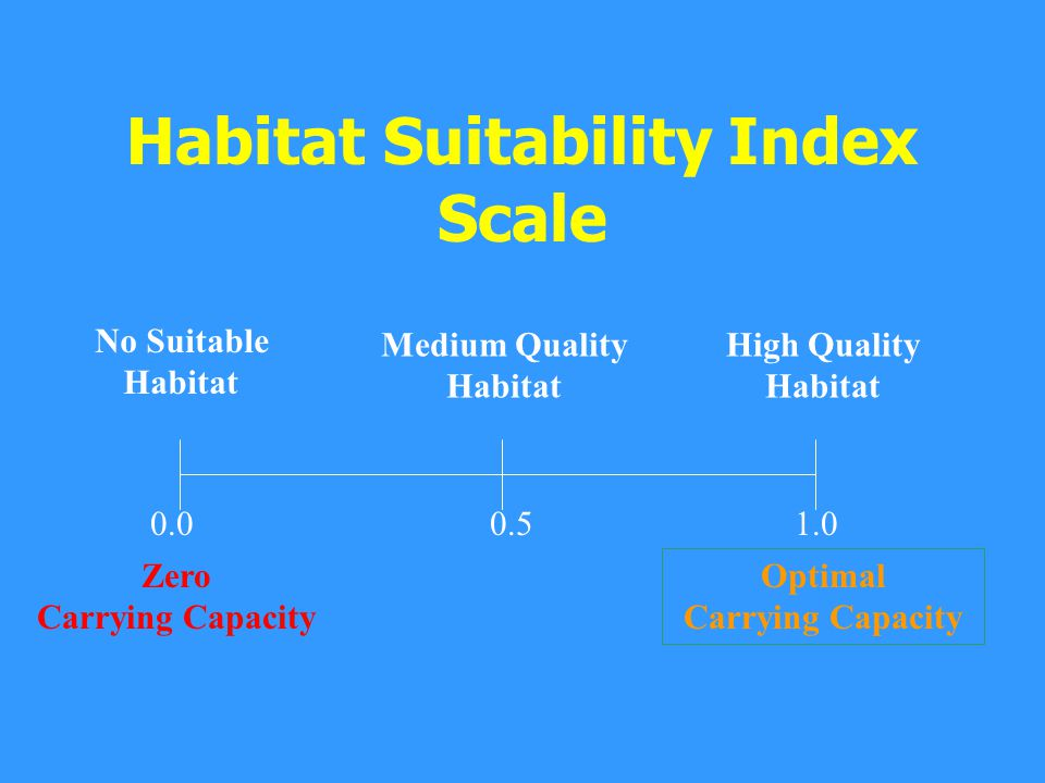 0.00.51.0 Habitat Suitability Index Scale No Suitable Habitat Medium Quality Habitat High Quality Habitat Zero Carrying Capacity Optimal Carrying Capacity