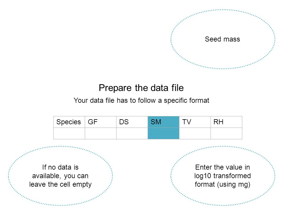 Prepare the data file Your data file has to follow a specific format SpeciesGFDSSMTVRH Seed mass Enter the value in log10 transformed format (using mg) If no data is available, you can leave the cell empty