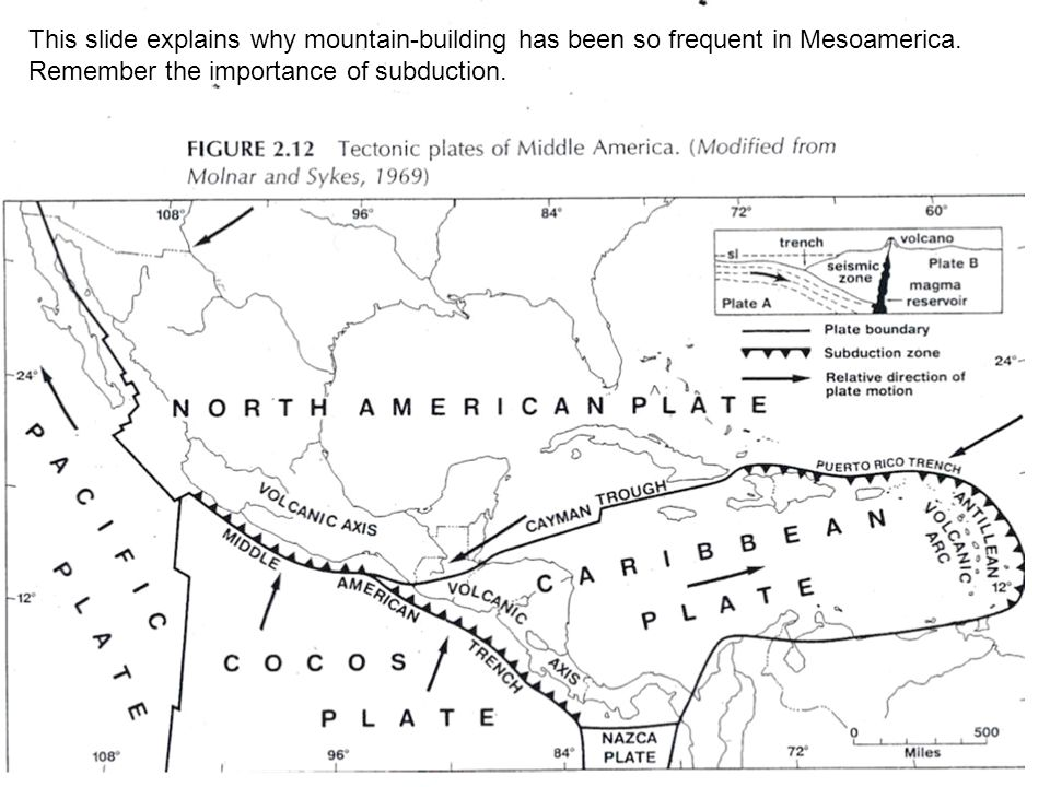 This slide explains why mountain-building has been so frequent in Mesoamerica.