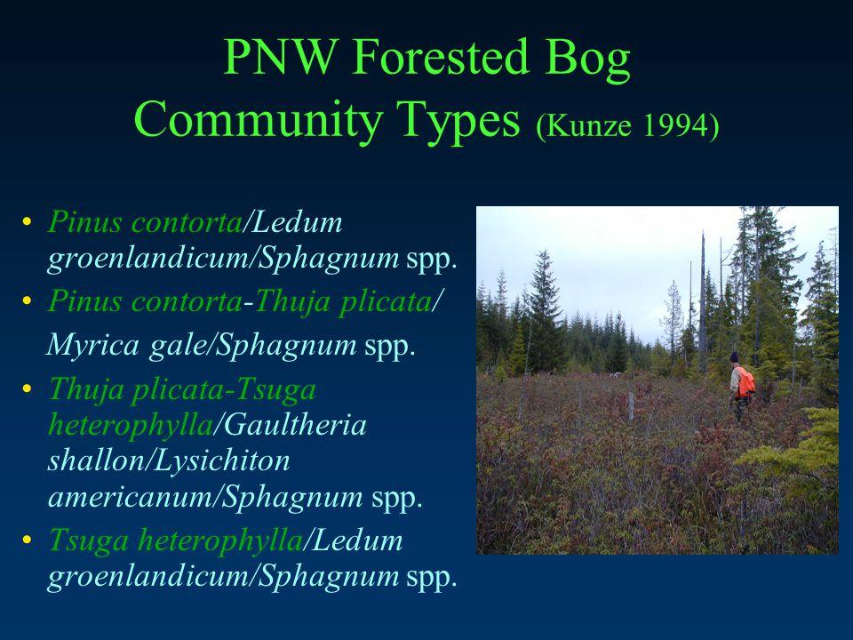 PNW Forested Bog Community Types (Kunze 1994) Pinus contorta/Ledum groenlandicum/Sphagnum spp.