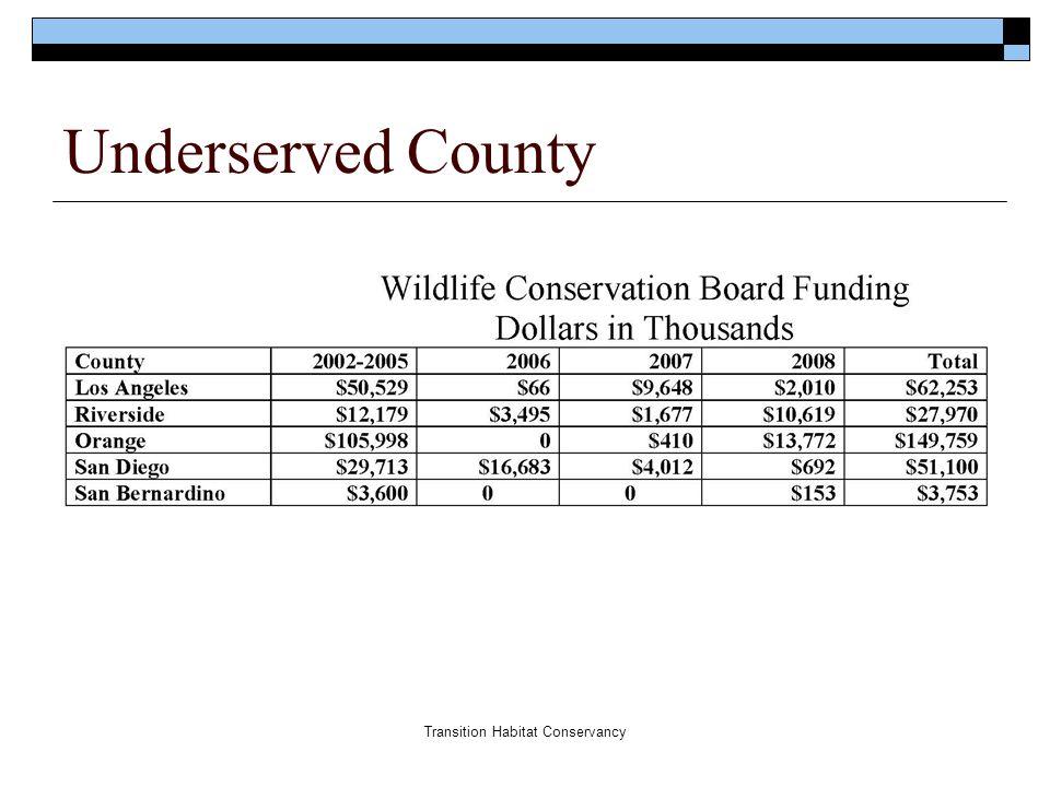 Transition Habitat Conservancy Underserved County