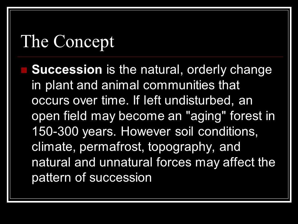 Allogenic Change in Environmental conditions E.g..