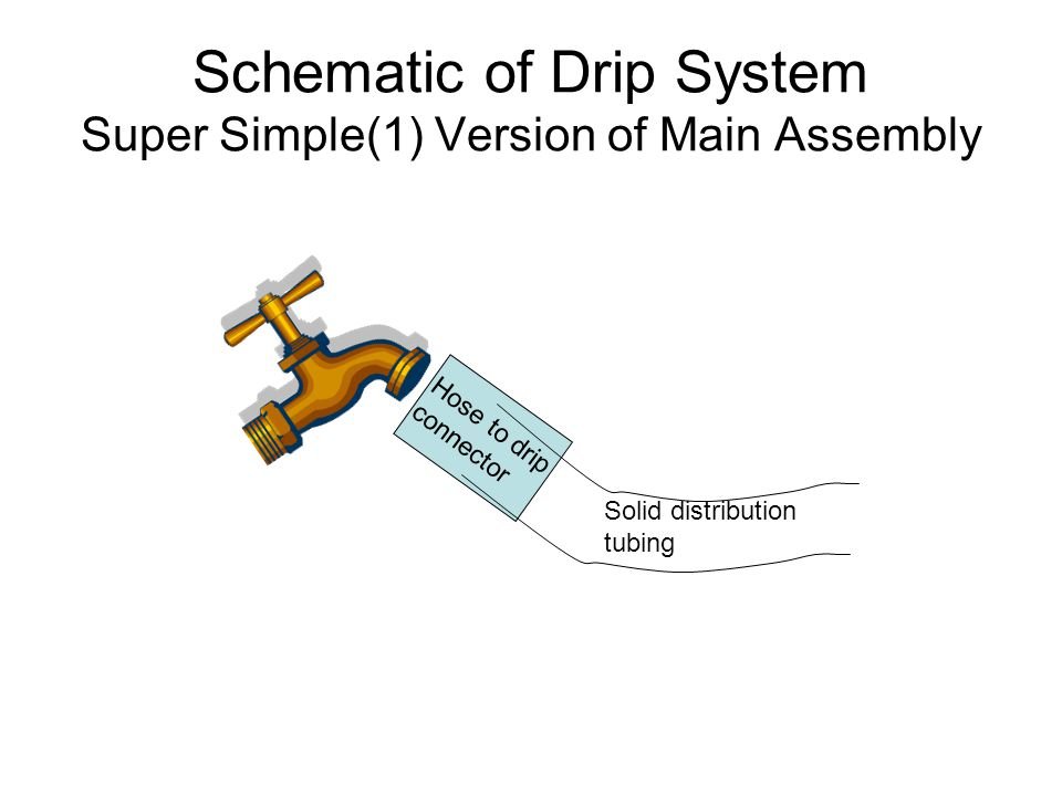 Schematic of Drip System Super Simple(1) Version of Main Assembly Hose to drip connector Solid distribution tubing