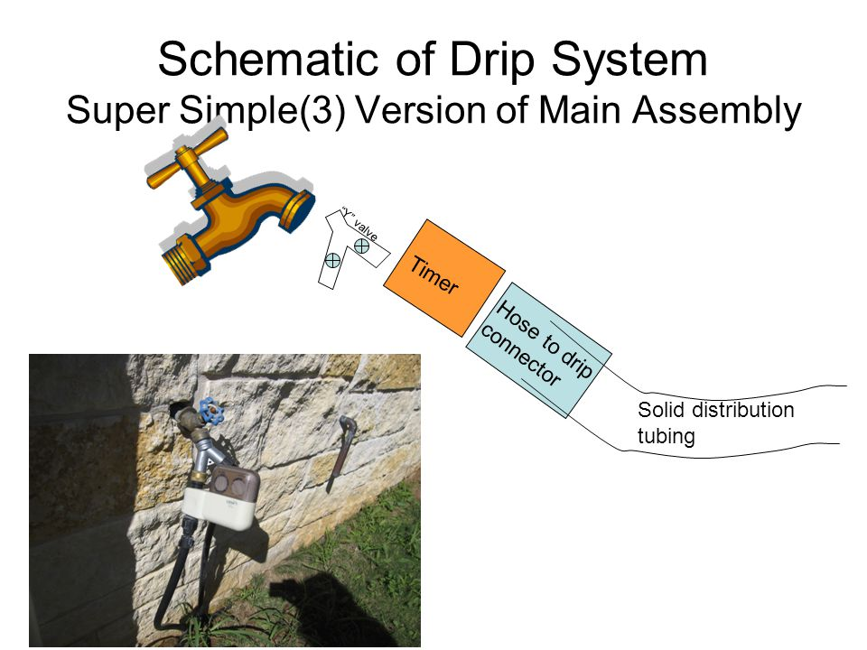 Converting Spray to Drip It is possible to keep and existing underground pvc spray system in place and convert the water distribution above ground to drip.