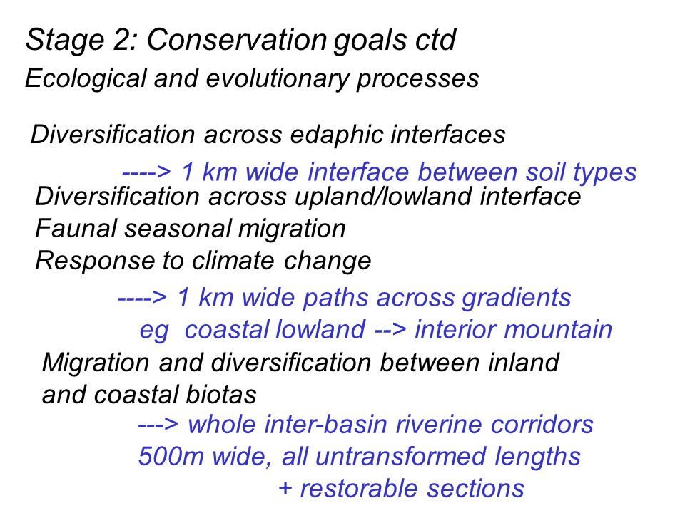 Stage 2: Conservation goals ctd Ecological and evolutionary processes Diversification across edaphic interfaces ----> 1 km wide interface between soil types ----> 1 km wide paths across gradients eg coastal lowland --> interior mountain Migration and diversification between inland and coastal biotas ---> whole inter-basin riverine corridors 500m wide, all untransformed lengths + restorable sections Diversification across upland/lowland interface Faunal seasonal migration Response to climate change