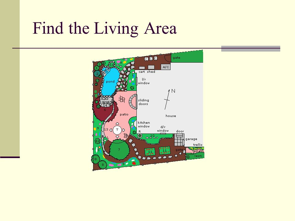 Find the Living Area
