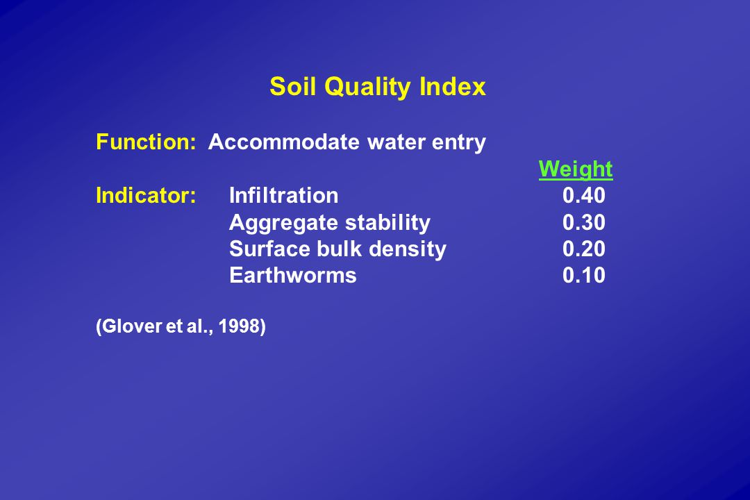 Soil Quality Index Function: Accommodate water entry Weight Indicator:Infiltration0.40 Aggregate stability0.30 Surface bulk density0.20 Earthworms0.10 (Glover et al., 1998)