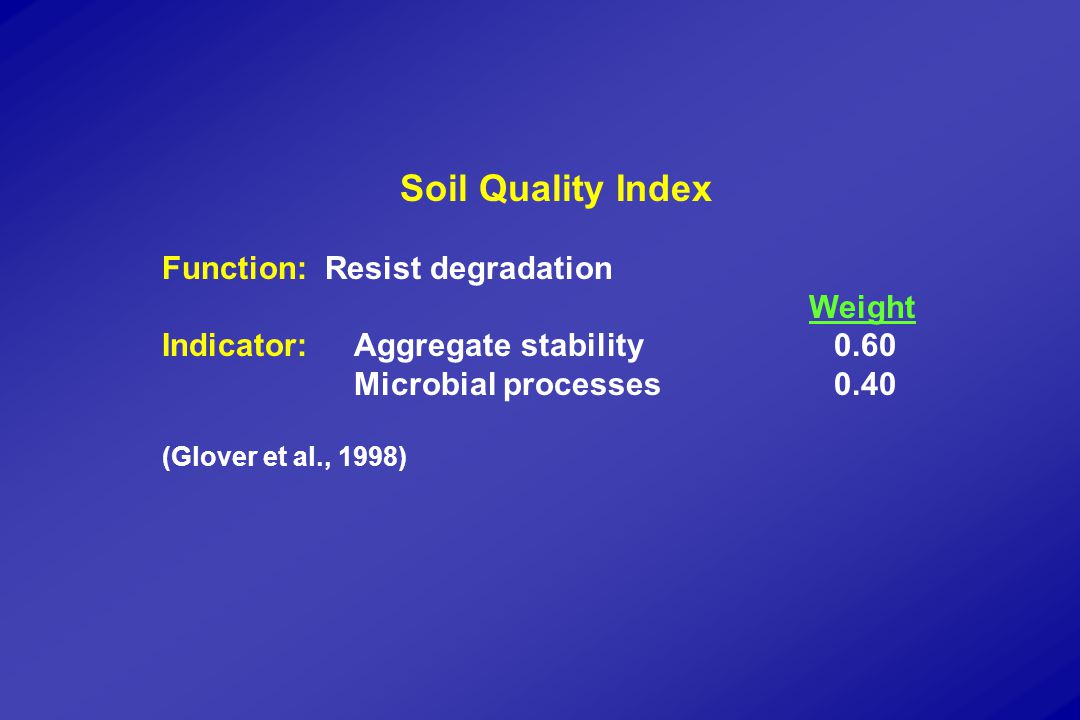 Soil Quality Index Function: Resist degradation Weight Indicator:Aggregate stability0.60 Microbial processes0.40 (Glover et al., 1998)