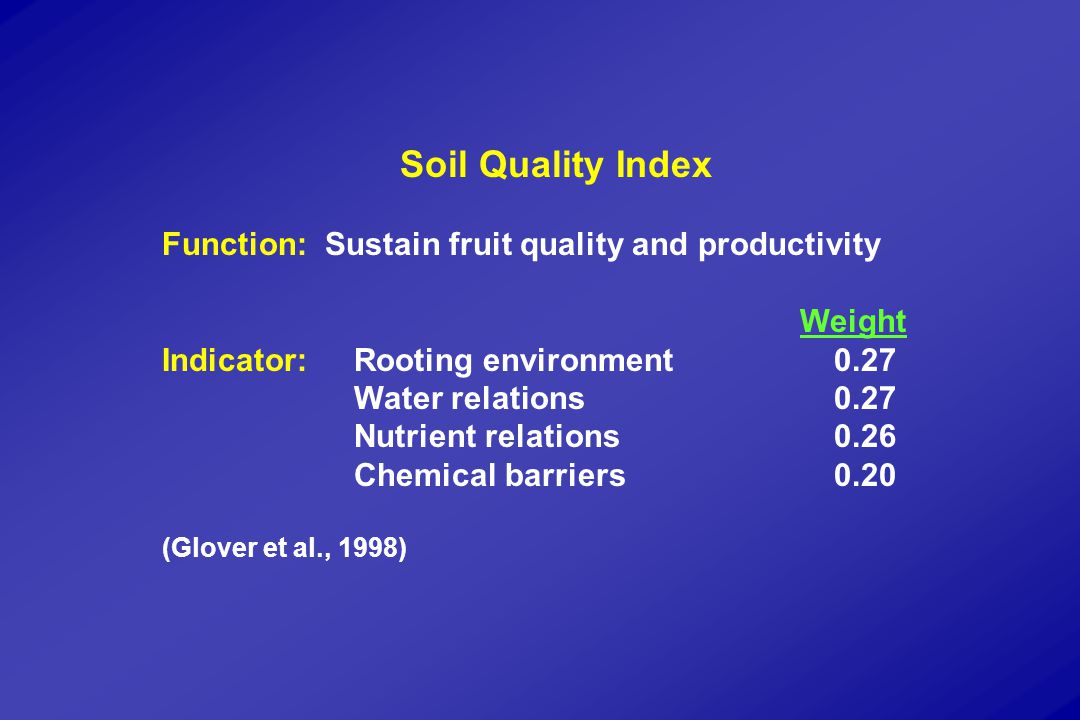 Soil Quality Index Function: Sustain fruit quality and productivity Weight Indicator:Rooting environment0.27 Water relations0.27 Nutrient relations0.26 Chemical barriers0.20 (Glover et al., 1998)