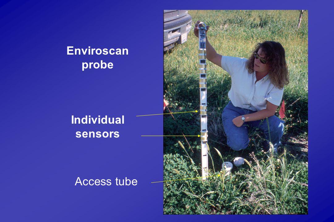 Enviroscan probe Individual sensors Access tube