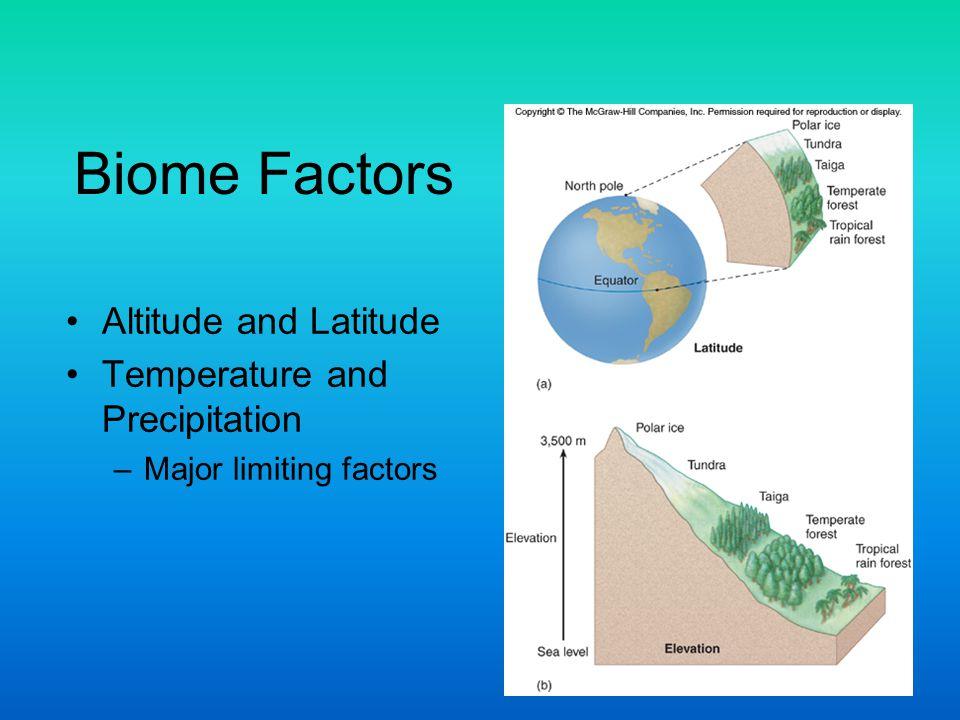 Biome Factors Altitude and Latitude Temperature and Precipitation –Major limiting factors