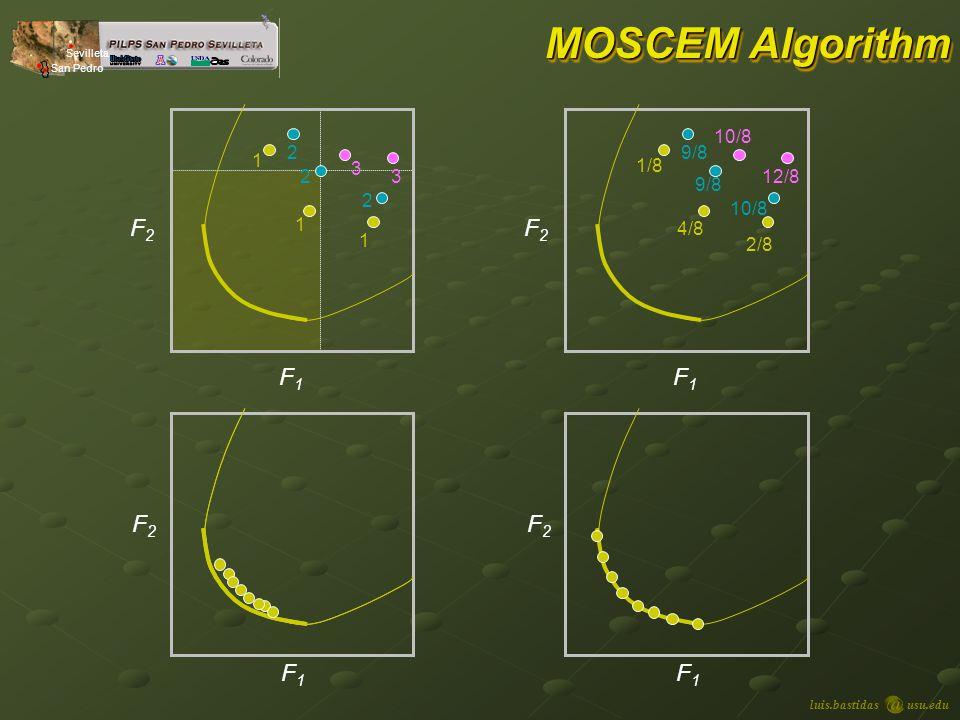 luis.bastidasusu.edu Sevilleta San Pedro MOSCEM Algorithm 1 1 1 2 2 2 3 3 F1F1 F2F2 F1F1 F2F2 F1F1 F2F2 1/8 4/8 2/8 10/8 9/8 10/8 12/8 F1F1 F2F2